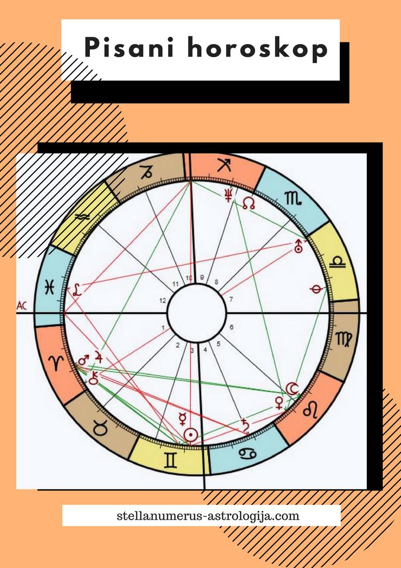 Pisani Horoskop Stella Numerus