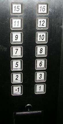 U mnogim zgradama u kini fale 4 sprat, 13,14 sprat.-Stella Numerus