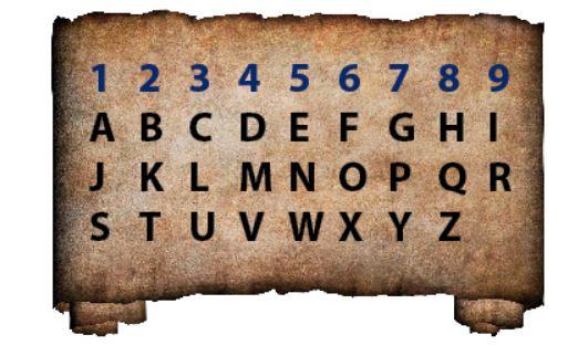 Pitagorejska tablica