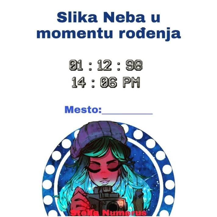 Astrologija i Numerologija - Stella Numerus