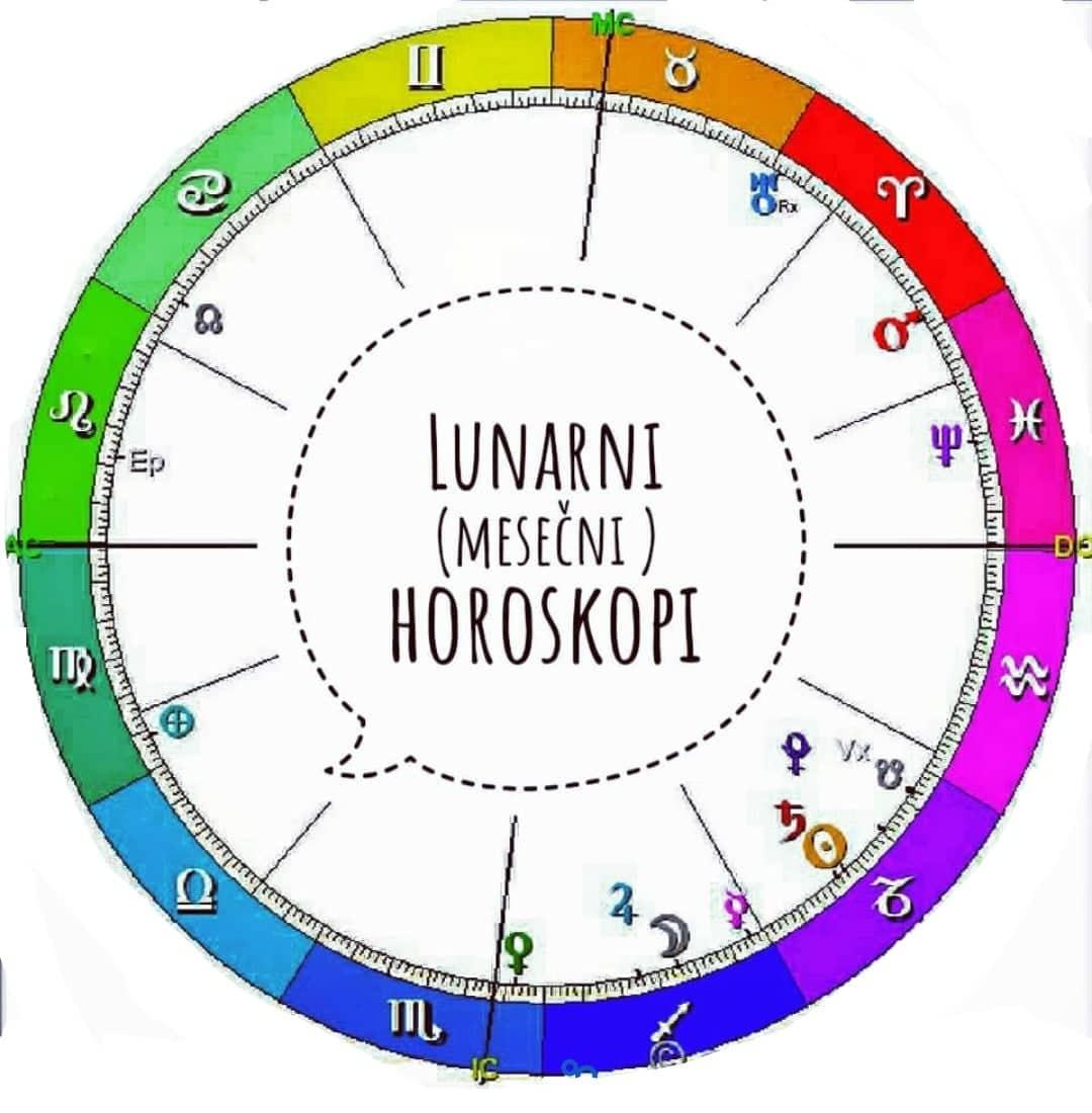 Lunarni horoskop- Stella Numerus