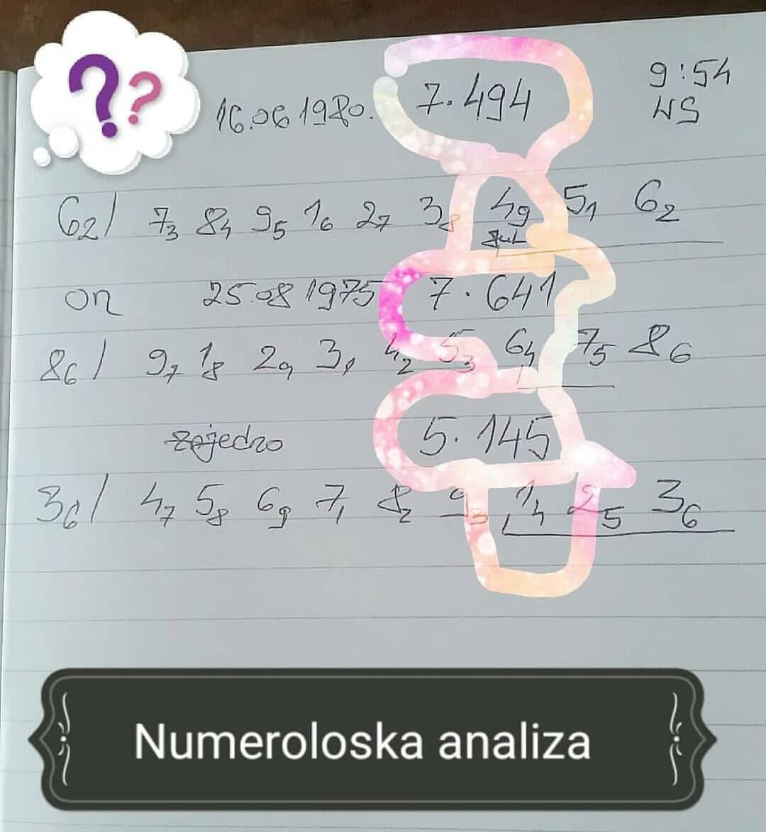 Numerološka analiza- Stella numerus