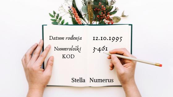 Kurs numerologije Stella Numerus