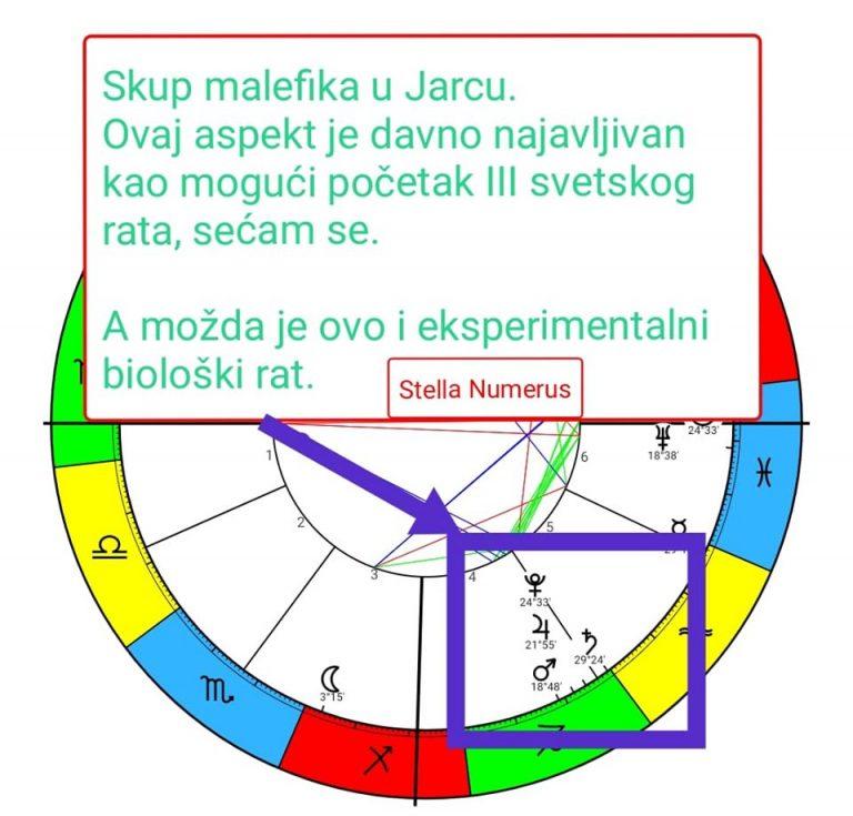 Stelijum planeta u Jarcu- Stella Numerus